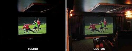 projector brightness