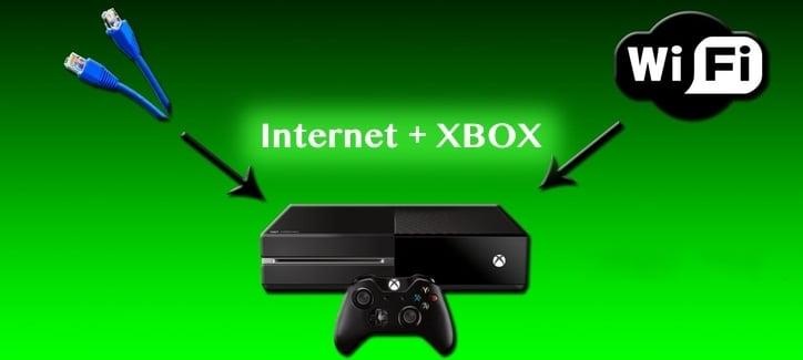 Как подключить интернет к Xbox One (разные способы)