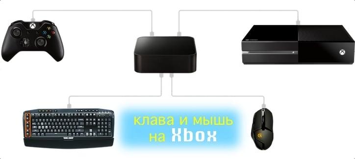 Как подключить клавиатуру и мышь к Xbox через эмулятор.