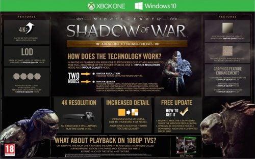 Два режима графики в Middle-earth Shadow of War на Xbox One X