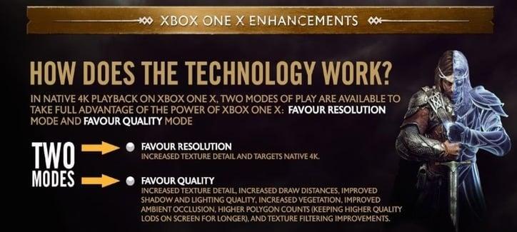 Графические режимы Middle-earth: Shadow of War для Xbox One X