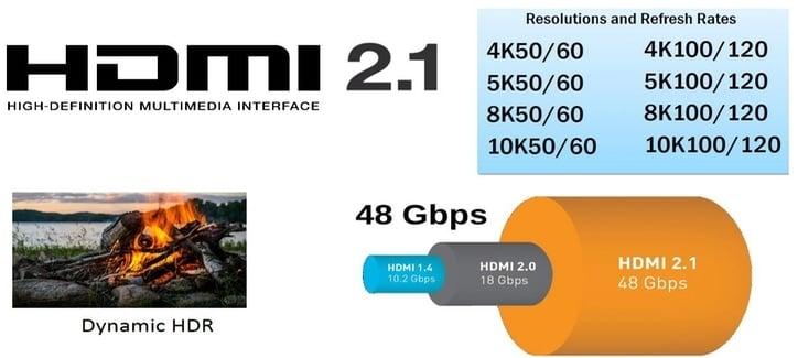 HDMI 2.1, VRR и FreeSync в Xbox One X и телевизорах Samsung